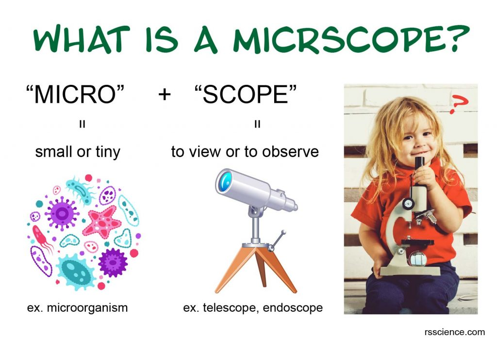 what is microscope cover